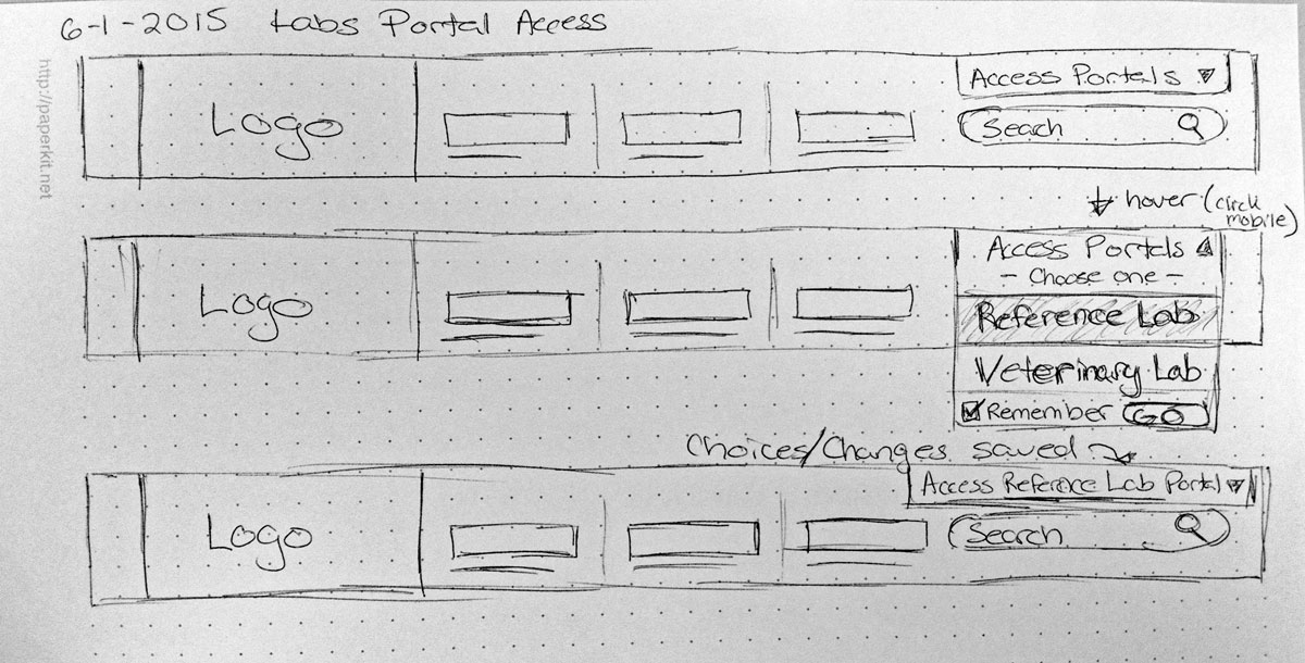 Sketch of portal access in the header